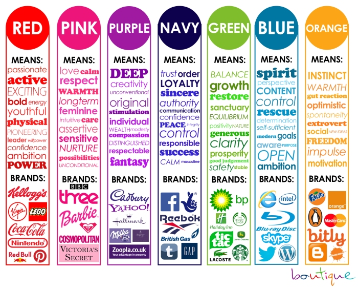 colours-mean-brands-boutique-infographic