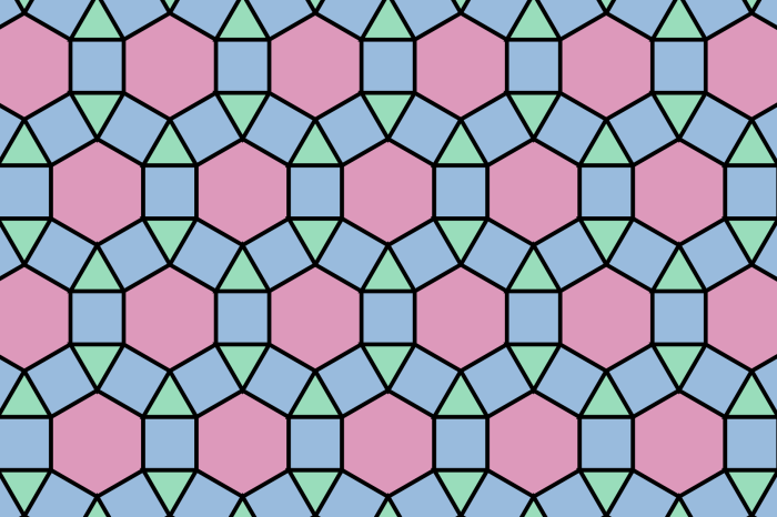 tessellations list of styles of patterns